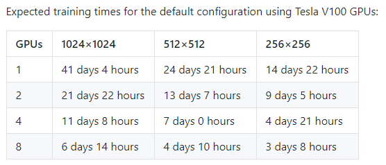 Table of training times from the StyleGAN GitHub repository, showing 41 day estimate for a single GPU